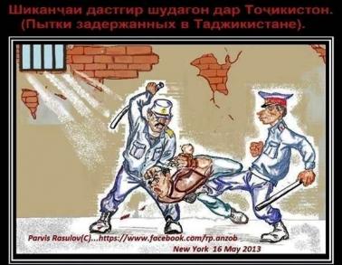 Карикатуры на тему пыток и произвола